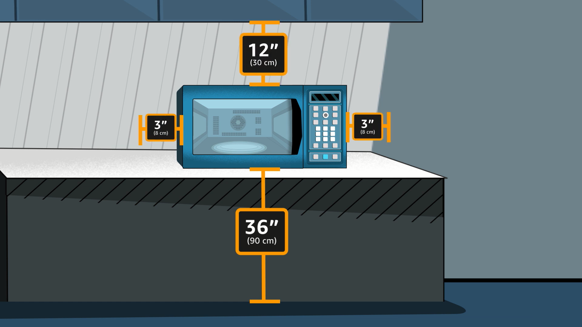 Illustration of the Amazon Smart Oven sitting on top of a counter. There are measurements on each side indicating how far from surfaces it must be placed.