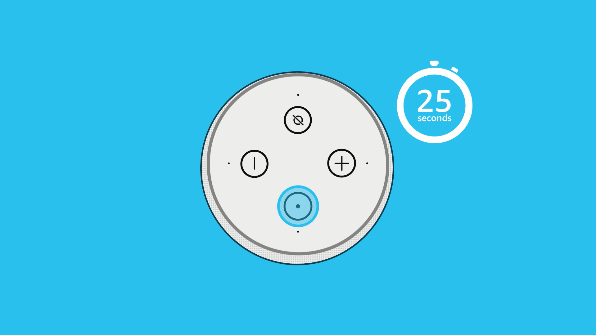 "Illustration of the top of an Amazon Echo. The action button is highlighted and there is a clock beside it displaying ""25 seconds""."