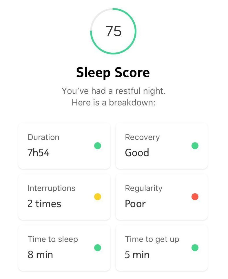 Withings Sleep Mat sleep analysis